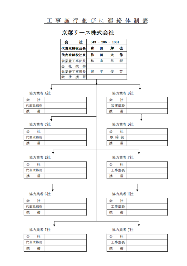 工事施工・連絡体制表
