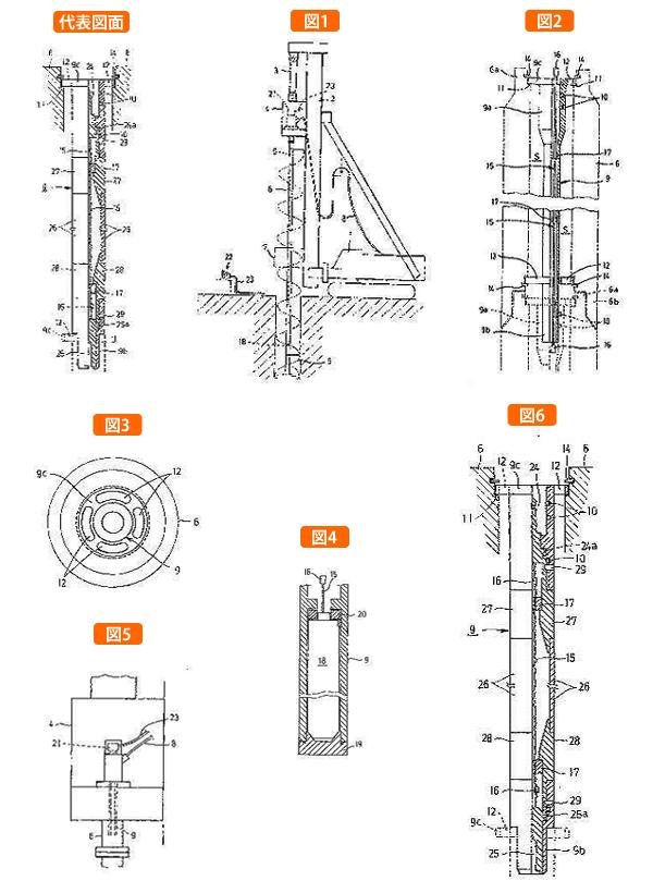 孔変位計測装置について